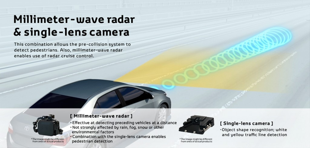 Toyota Millimeter-Wave Radar