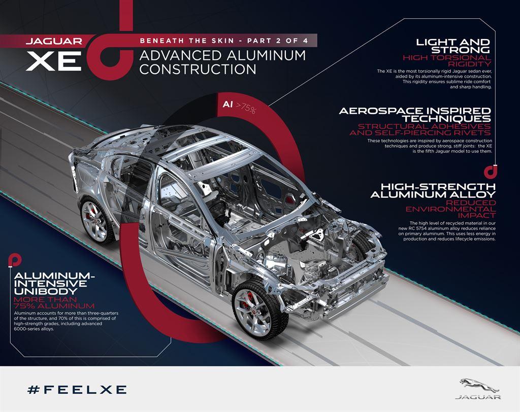 Source: Jaguar/Land Rover
