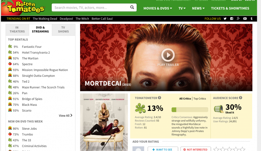 Rotten tomatoes will this movie review site be ruined rotten tomatoes ccuart Choice Image