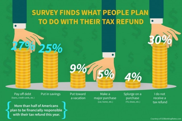 tax refund survey