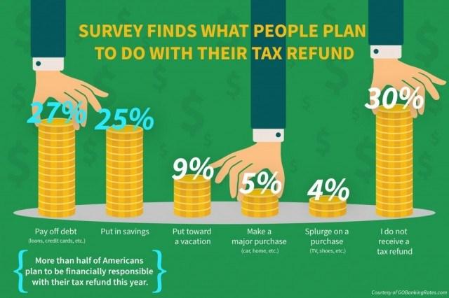 tax refund survey