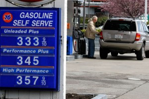 The Price of Gas the Year You Graduated High School