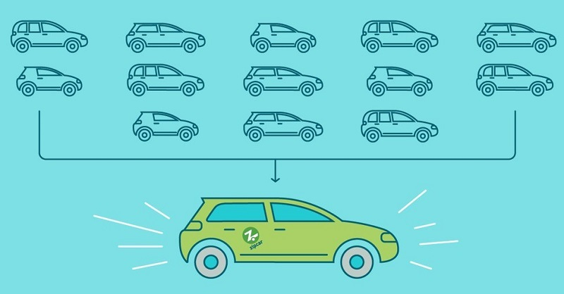 Car-sharing service ZipCar