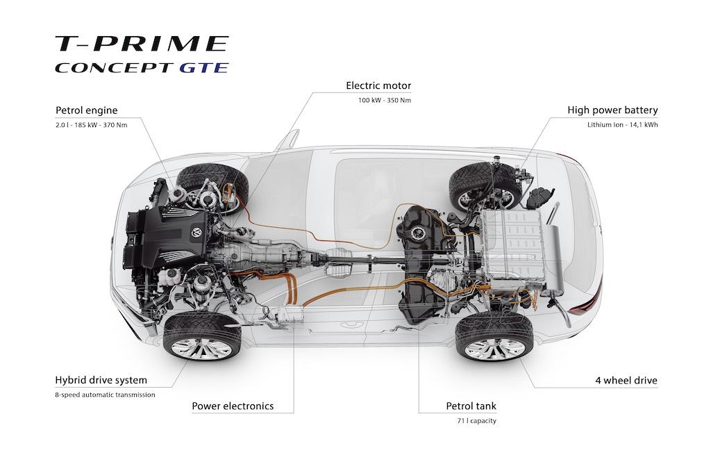 Volkswagen T-Prime GTE