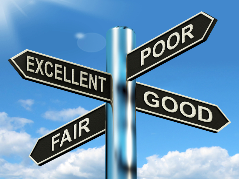 Signpost showing Excellent, Poor, Fair and Good