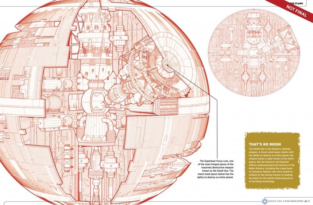 Death Star - Star Wars: Rogue One