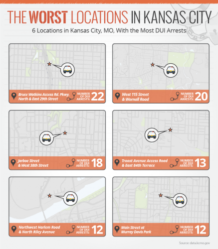 Kansas City DUI hot spots