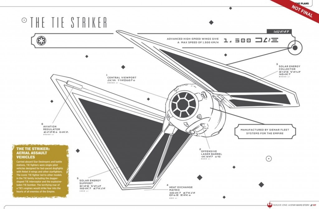 TIE striker - Rogue One Star Wars