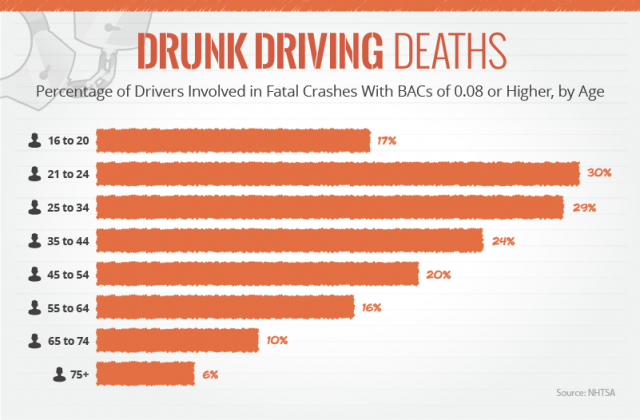 Drinking And Driving Articles Canada