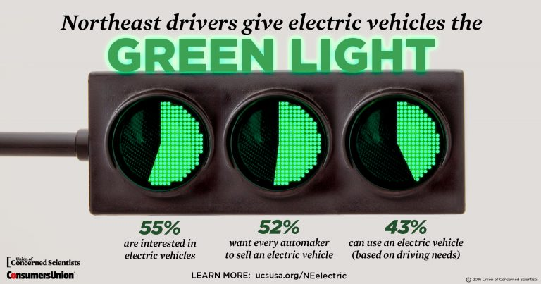 electric vehicles northeast infographic
