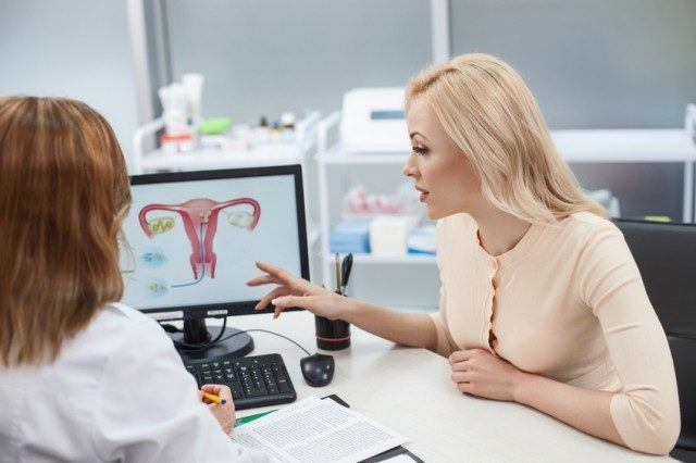 woman visiting her gynecologist