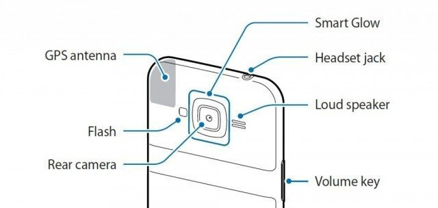 Samsung 'Smart Glow' rumor