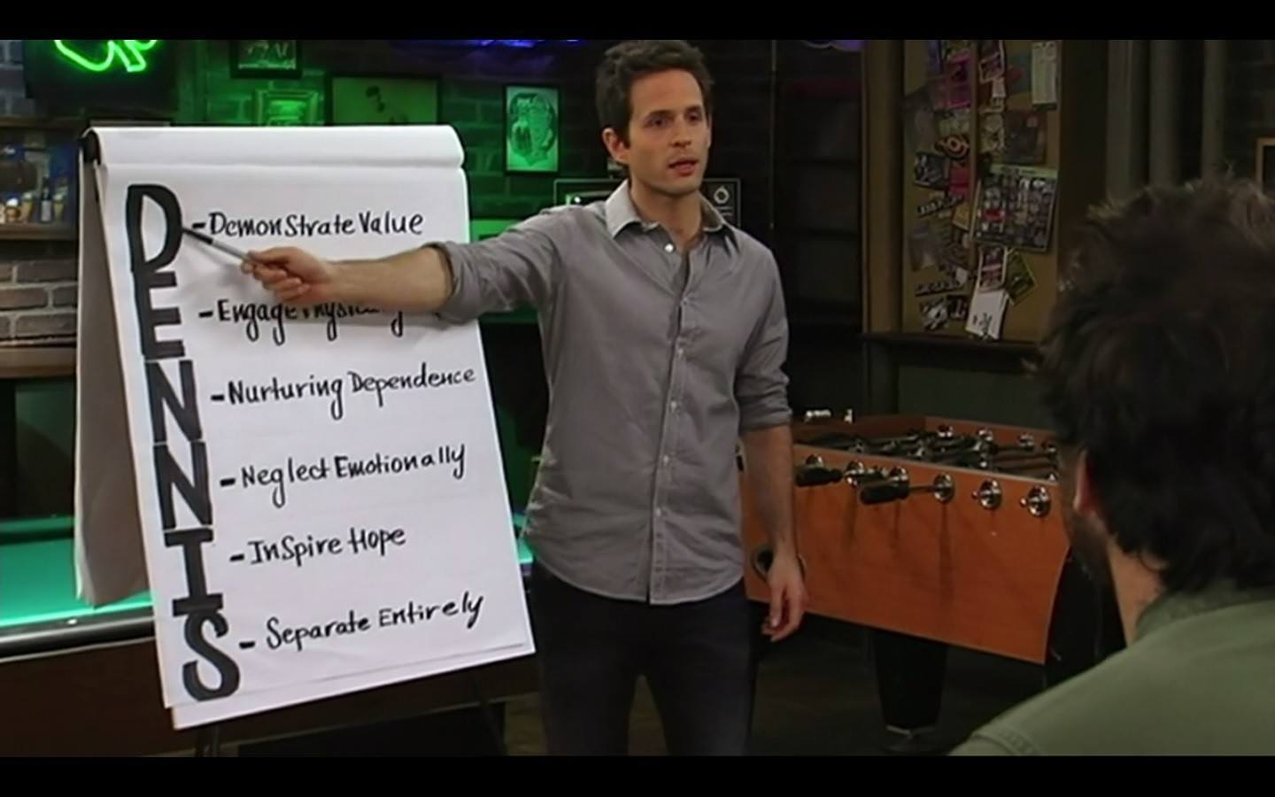 Dennis from 'It's Always Sunny in Philadelphia' showcasing classic markings of a sociopath
