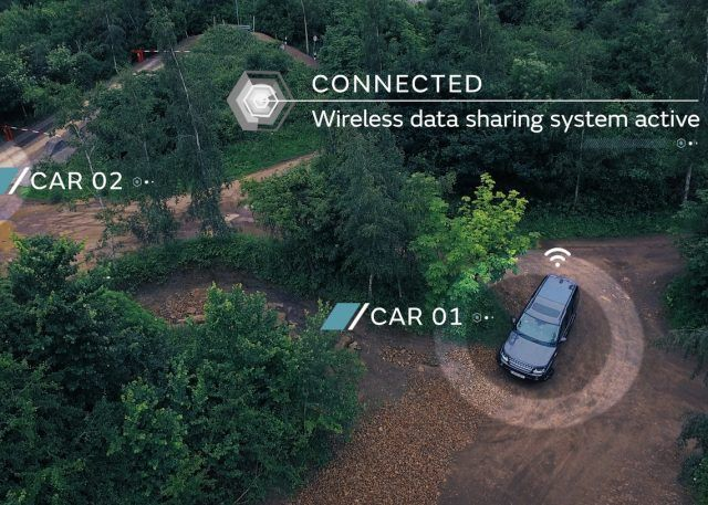 JLR self-driving technology