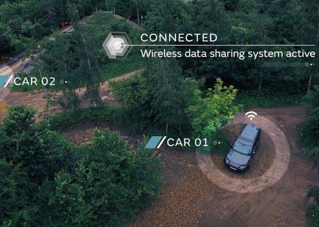 JLR self-driving technology