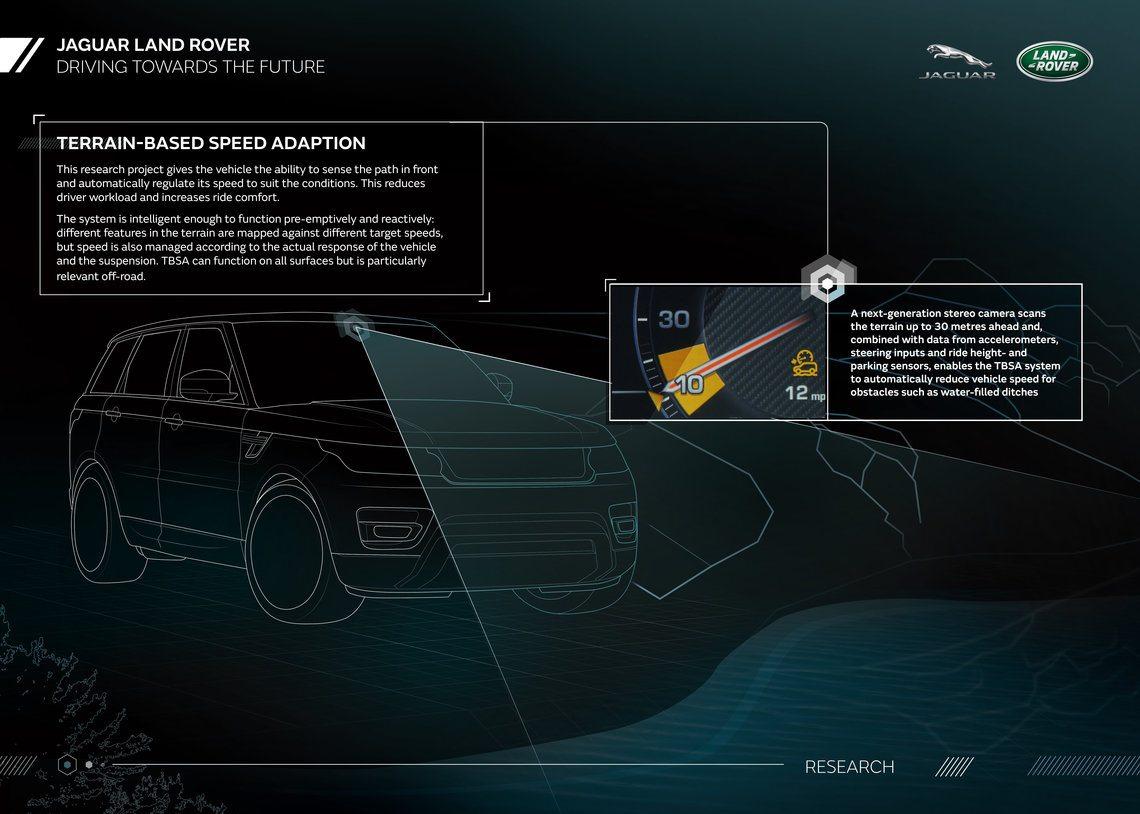 Land Rover autonomous driving off-road