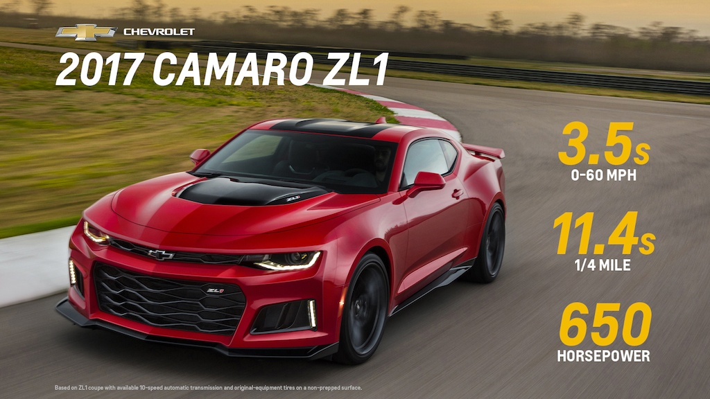 Advertisement featuring a red 2017 Chevrolet Camaro ZL1