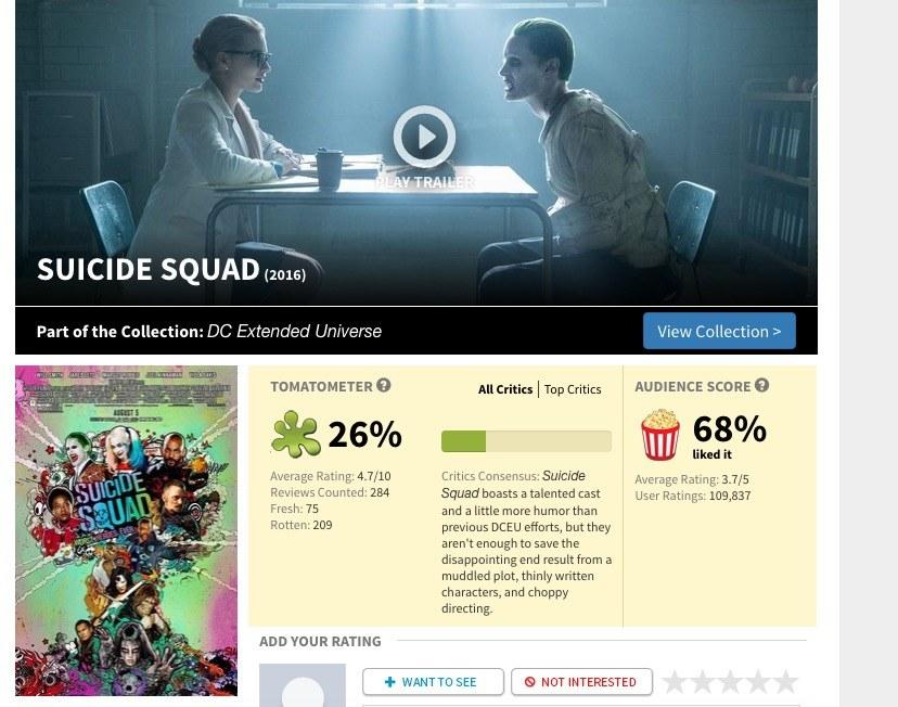 Suicide Squad - Rotten Tomatoes Score