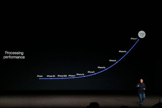 Apple Senior Vice President of Worldwide Marketing Phil Schiller speaks on stage on the iPhone 7 release date