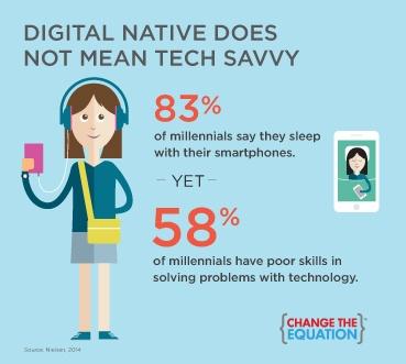 digital native tech savvy