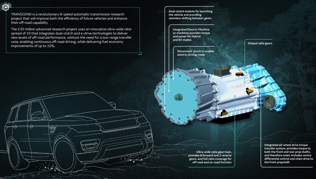 Jaguar Land Rover's Transcend transmission