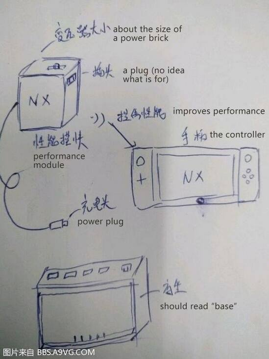 An alleged sketch of the Nintendo NX