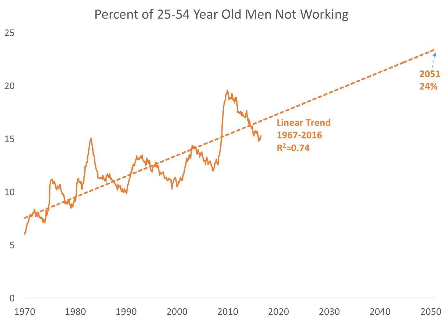 men-without-work