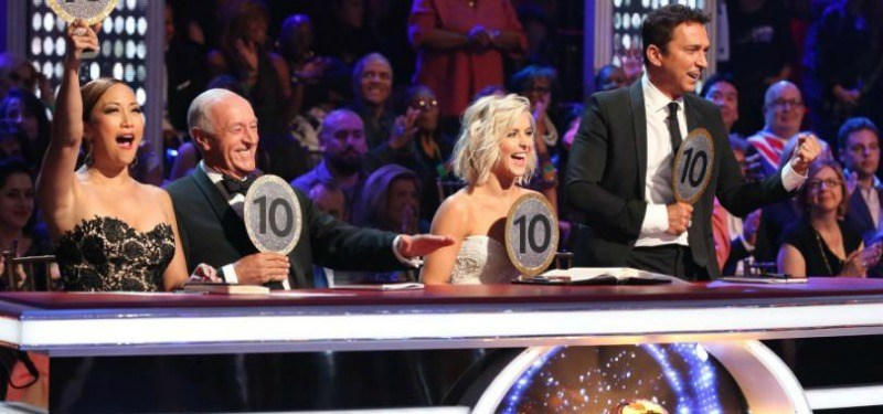 """All of the judges hold up """"10"""" signs on Dancing With the Stars."""