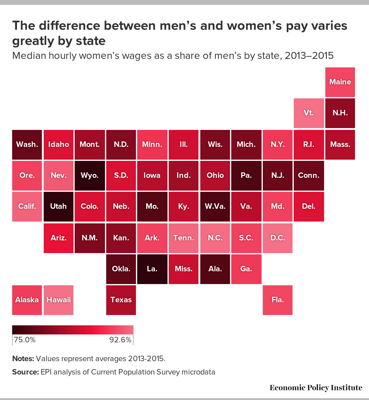 The gender pay gap, by state