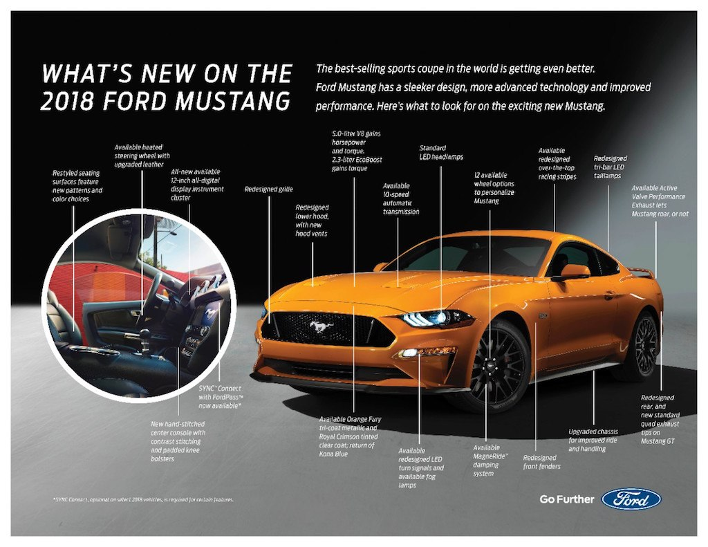 All Types mustang pictures : 10 Things You Need to Know About the 2018 Ford Mustang