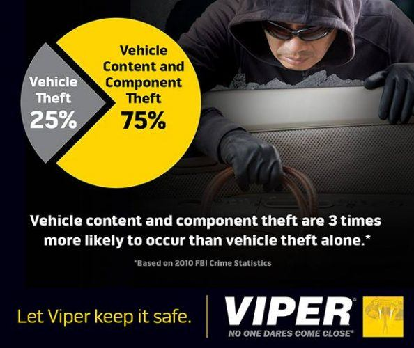 A car alarm from a trusted brand like Viper could make a difference between being a victim and being safe