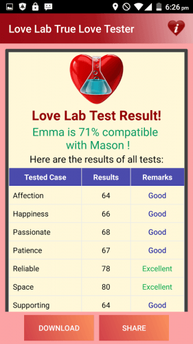 Results diplayed in the Love Lab True Love Tester app.