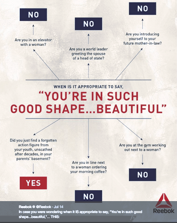 "Reebok chart showing when it's appropriate to say, ""You're in such good shape ... beautiful"""