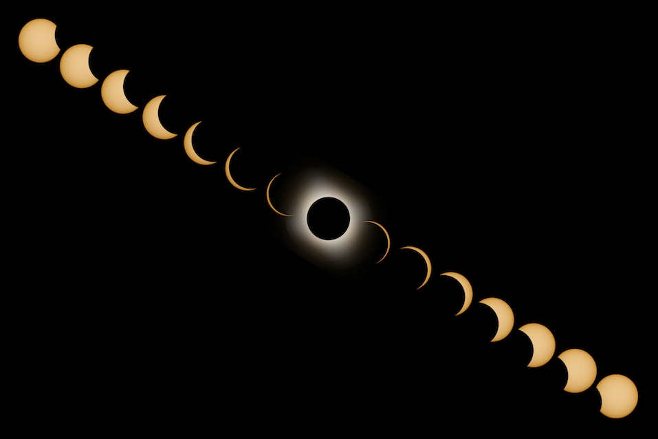 Total Solar Eclipse phases