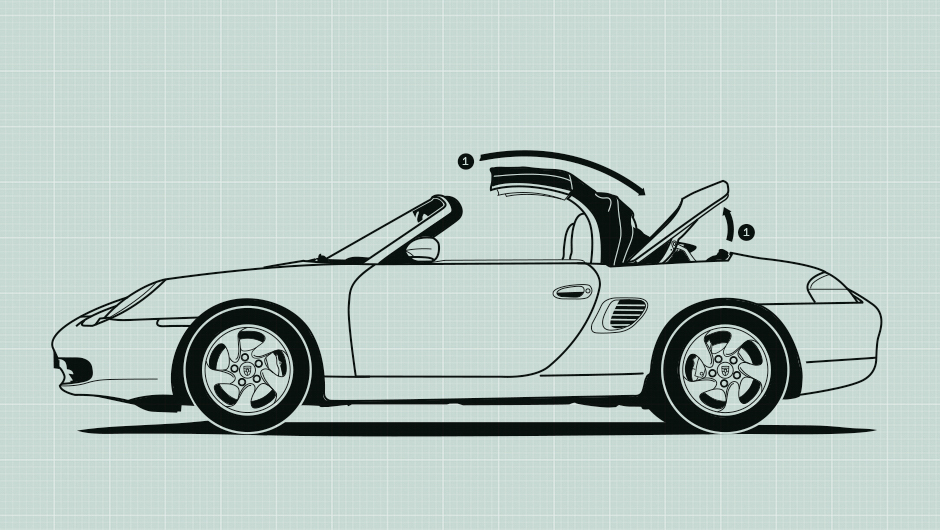 1996 Porsche Boxster