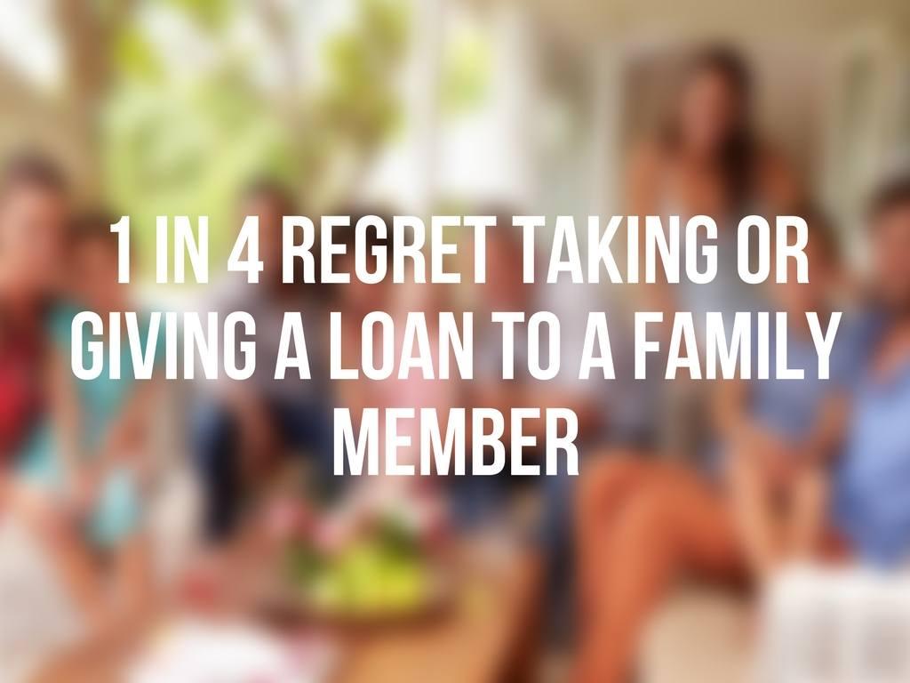 Regret loans
