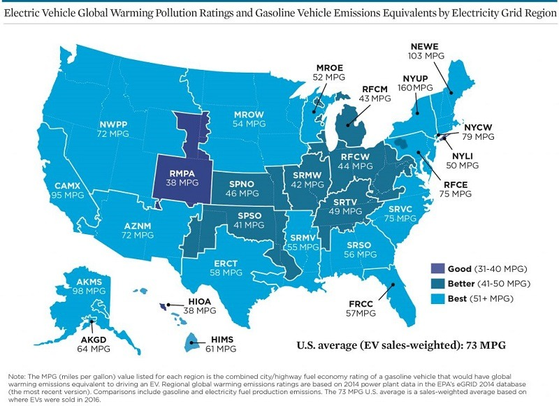 Map of electric vehicle equivalent mpg by state