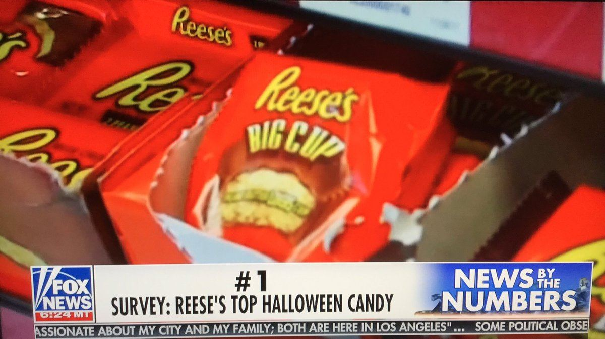 Fox News reporting on Reese's candy
