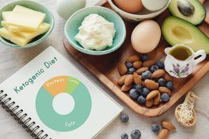 All The Foods You Can't Eat Once You Start the Keto Diet