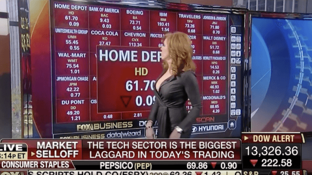 Liz Claman wardrobe malfunction.