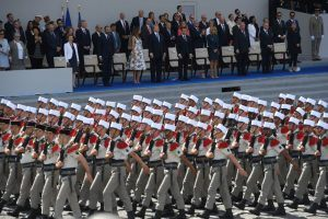 8 Impressive and Most Expensive Military Parades Around the World