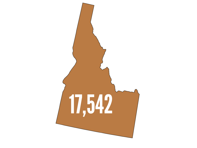 Idaho jobs added