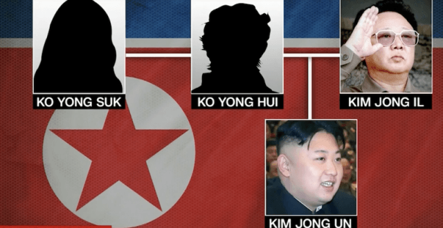 Kim Jong Un's family tree graphic.