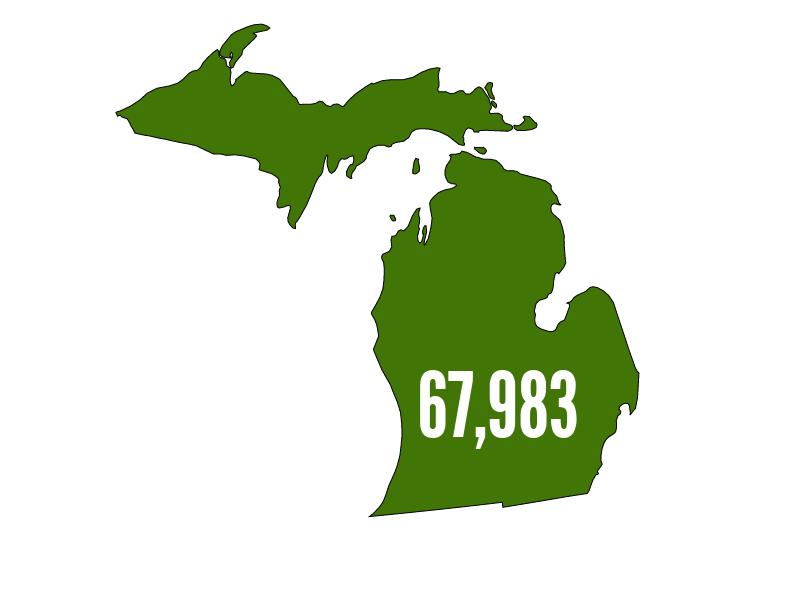 Michigan jobs added