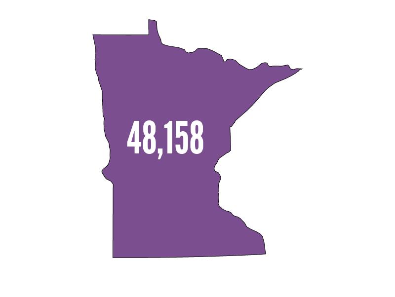 Minnesota jobs added