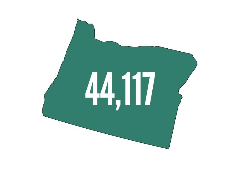 Oregon jobs added