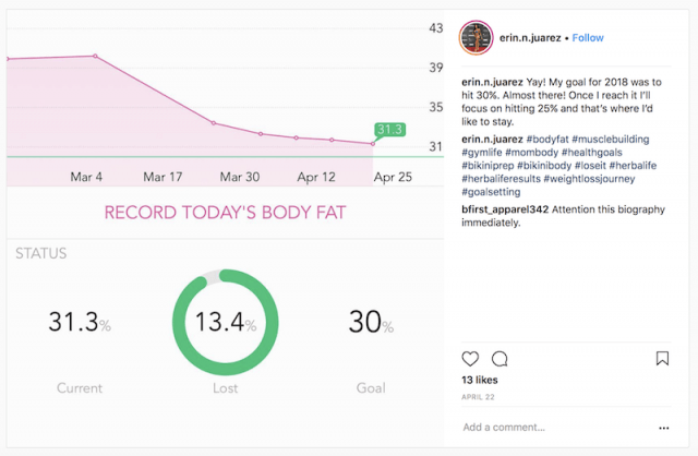 Erin's weight loss results.