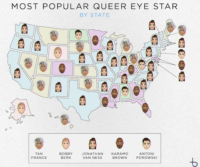 Most popular Queer Eye member