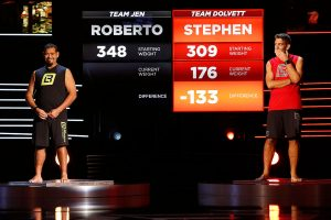 'The Biggest Loser': Producers Are Looking for Contestants for the Controversial Weight-Loss Show