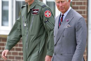 Prince William's 'Wandering Eye' Means He's More Like Prince Charles Than We Thought